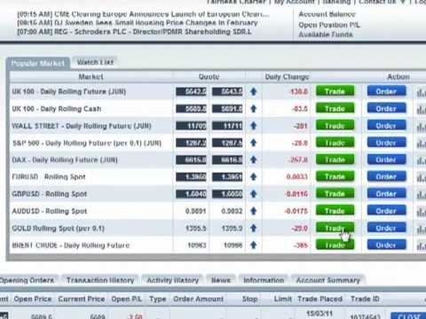 Opening a Spread Betting Trade Using Stops and Limits