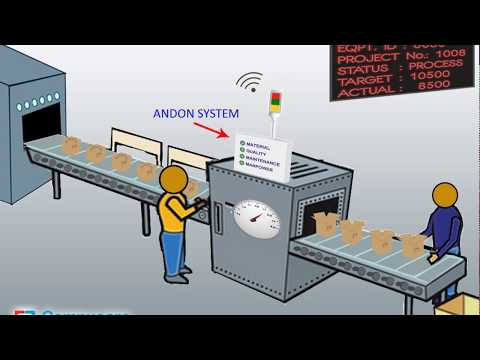 Production Monitoring System and Wifi Andon System