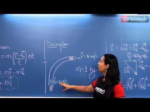 Dica de Física - Dinâmica Impulsiva