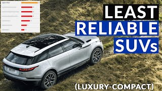 Least Reliable - Compact Luxury SUVs - as per Consumer Reports [2021]