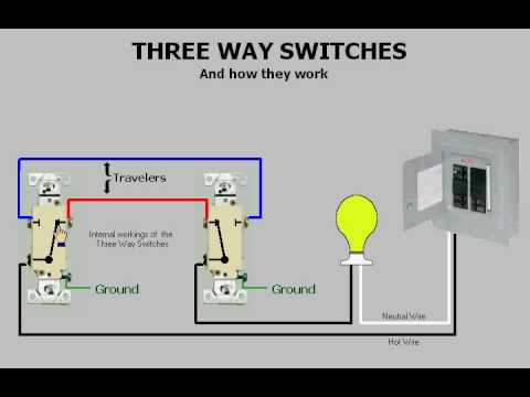Three Way Switches Amp How They Work Youtube