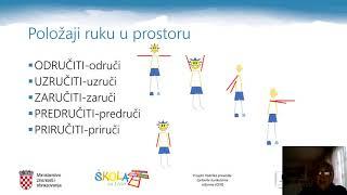 TZK - 5. razred - Tjelovježba i terminologija - ruke