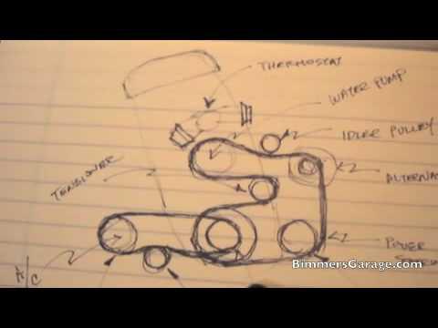 bmw serpentine a c belts diagram 330i e46 youtube. Black Bedroom Furniture Sets. Home Design Ideas