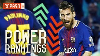 Why Barcelona Are Criminally Underrated This Year | COPA90 Power Rankings
