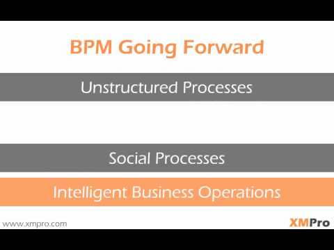 The Future of BPM Moving Towards Intelligent Business Operations
