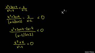 Racionalna enačba in neenačba 3