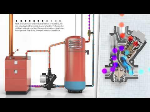 Rücklaufanhebung-Laddomat 21-60 | 63°C | UPM3L | Cu28