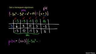Hornerjev algoritem 4