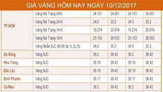 GIÁ VÀNG HÔM NAY NGÀY 10/12/2017 - Vàng SJC  - PNJ - DOJI - Vàng GOLD - vàng thế giới -vàng 9999
