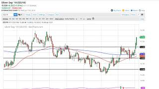 Silver Technical Analysis for July 18, 2019 by FXEmpire