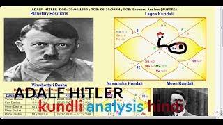 hitler kundli analysis in hindi
