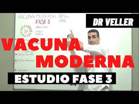 COVID 19 | VACUNA MODERNA FASE 3 | EFECTOS ADVERSOS