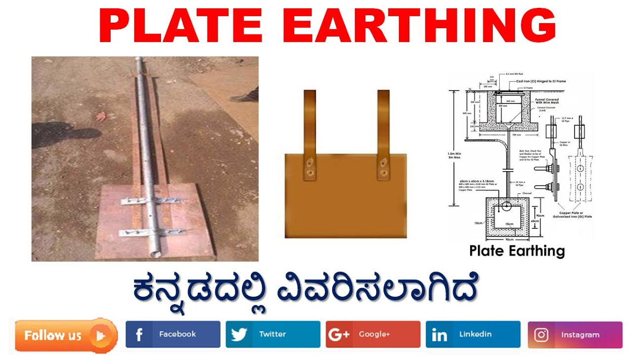 Is 3043 Plate Earthing Drawings Earthing Schematic on