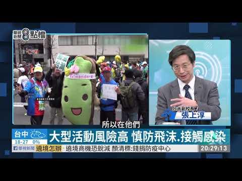 【新聞8點檔】武漢肺炎疫情肆虐,台灣的醫療和AI高科技,如何保護我們?