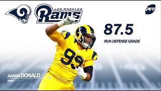 Top 50 NFL Players: Aaron Donald - LA Rams