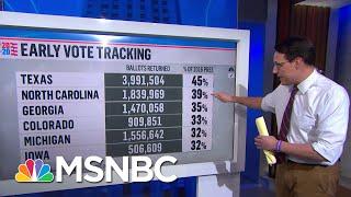 Steve Kornacki Highlights The Strategy Biden Should Take To Win In November | Deadline | MSNBC