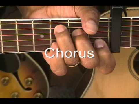 Baixar Bridgit Mendler  HURRICANE How To Play On Guitar Capo Fret 5 Lesson GIRL SONGS