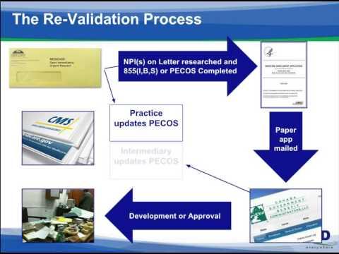 Medicare Revalidation 2014