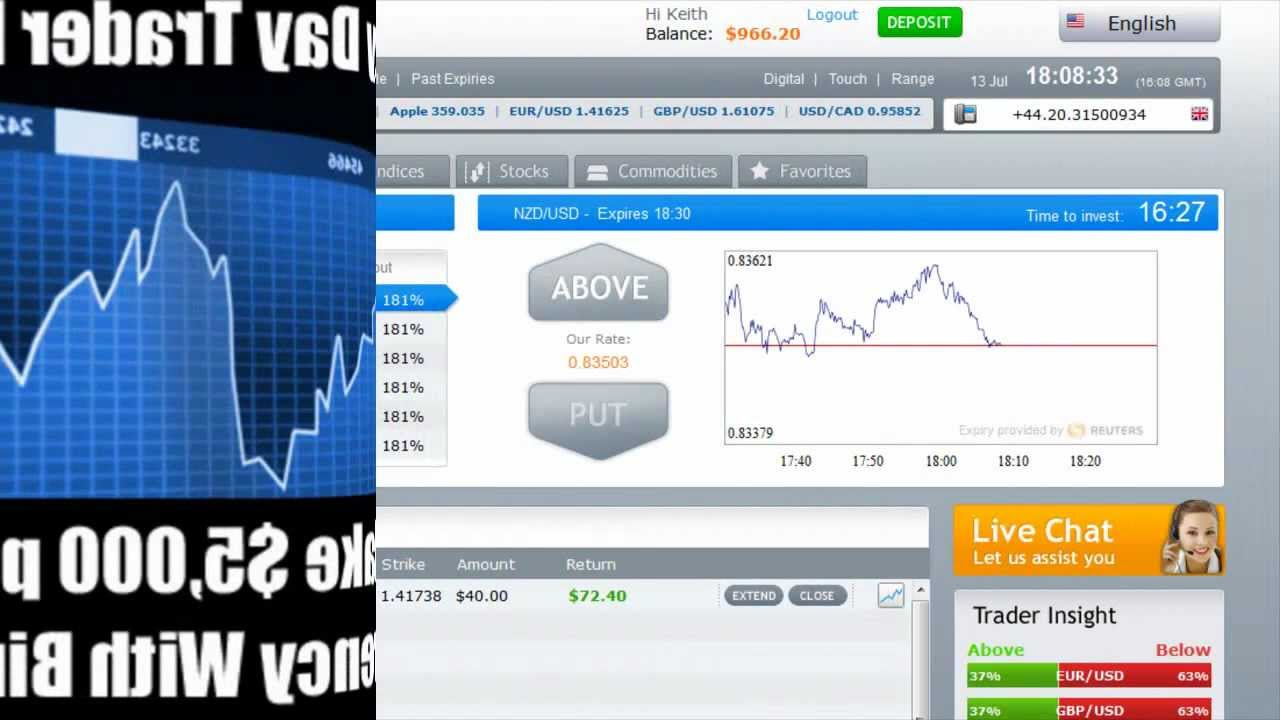 Binary options strategy revealed