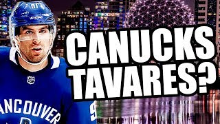 John Tavares Coming To The Vancouver Canucks? - My Thoughts: Franchise Centre Free Agent (Islanders)