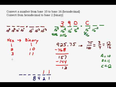 C program to convert Octal to Hexadecimal number system