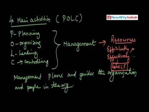 What is Management? What are Core Management Activities? Explore POLC?