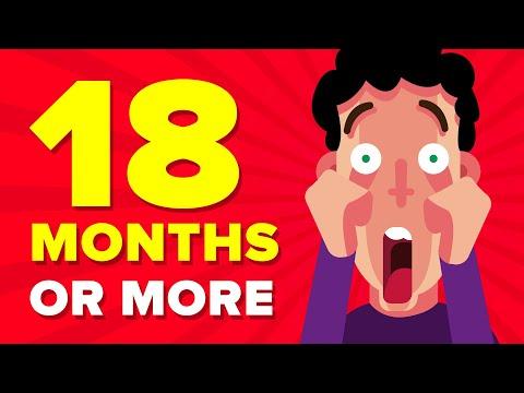 Што би се случило ако пандемијата трае 18 месеци и повеќе?