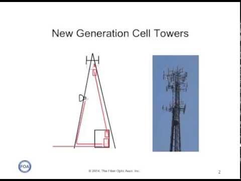 FOA Lecture 37 - Fiber To The Antenna (FTTA)