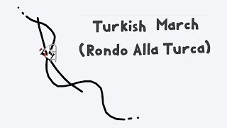 Turkish March (Alla Turca)