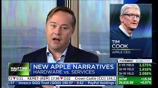 CNBC: Jason Calacanis on lack of Innovation from Apple/firing Tim Cook, & Google's antitrust probe