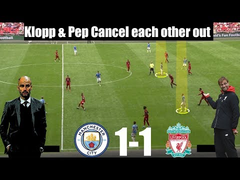 Manchester City 1-1 Liverpool | Tactical Analysis | Pep vs Klopp| Community shield | Sterling, Matip
