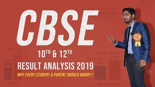 CBSE 2019 Result Analysis   Why every student & parent should worry   CareerInnova