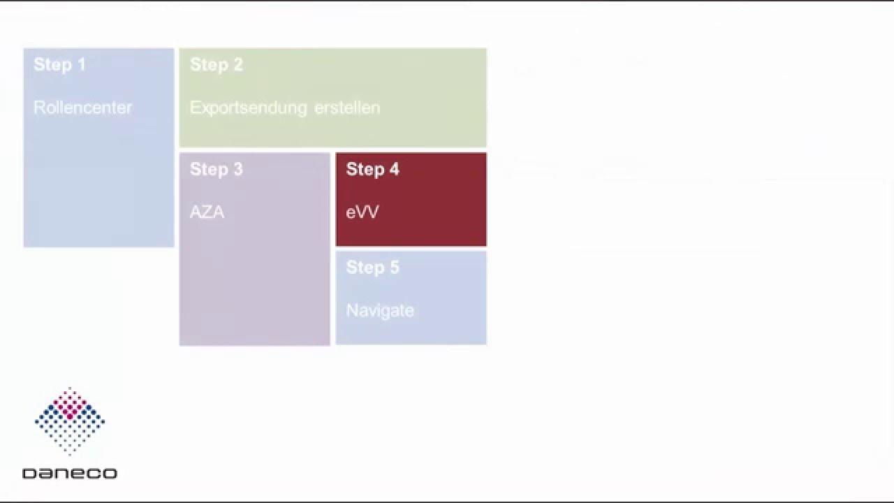 NAVex Zoll-Lösung Demo