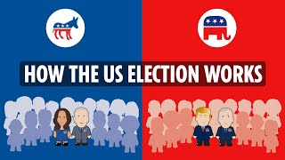 The American Presidential election process explained