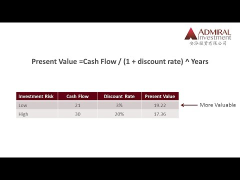 Admiral's REIT Primer (12A) -  Introducing Fair Value