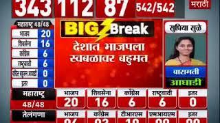 Lok Sabha Results LIVE | चंद्राबाबू नायडूंचं मुख्यमंत्रीपद धोक्यात, बंगालमध्येही भाजपची सरशी-TV9