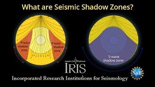 Seismic Shadow Zones—Introduction to P & S wave shadow zones (educational)