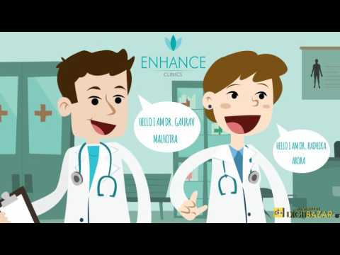 Hair Transplant Surgery 2D Animated Video