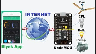 Home Automation Using Esp826612E,NodeMcu and Blynk App