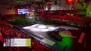 2018 TeamGym Europeans - Junior finals