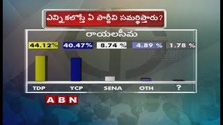 RG Flash Team Survey on AP Politics for 2019 Elections   TDP   YCP   JanaSena   BJP   Part 2