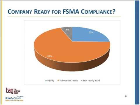 FSMA Fridays February 2016 - Initial FSMA Readiness Survey Results