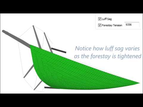 Luff curve (advanced structural analysis)