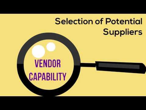 Supplier Management & Controls