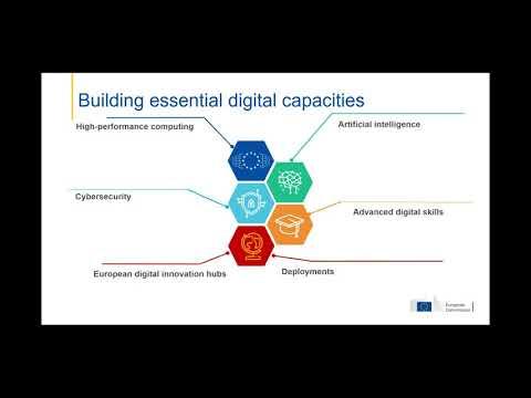 European Digital Innovation Hubs in Norway