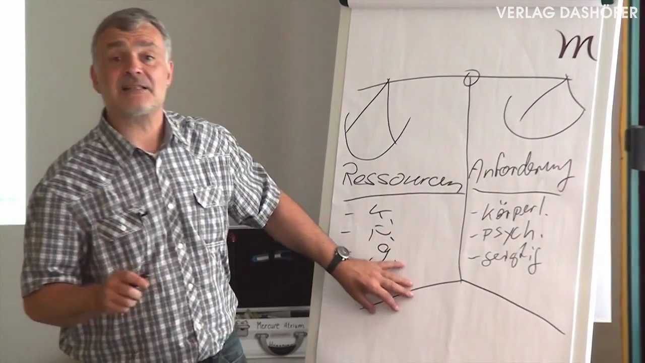 Video zum Seminar Betriebliches Eingliederungsmanagement und krankheitsbedingte Kündigung