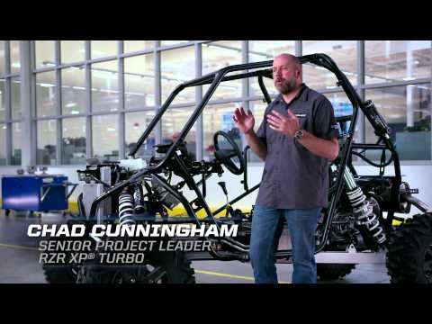 THE STORY BEHIND THE RZR XP® TURBO – THE ULTIMATE COMBINATION