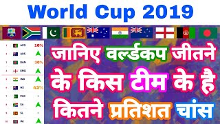 World Cup 2019 - Winning Prediction & Chances Of Top 5 Teams After IPL Forms | MY Cricket Production