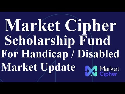 Market Cipher Give Away Scholarship + Market Analysis
