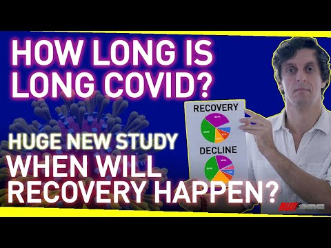 How Long is Long Covid? When Will Recovery Happen? | Stunning New Data